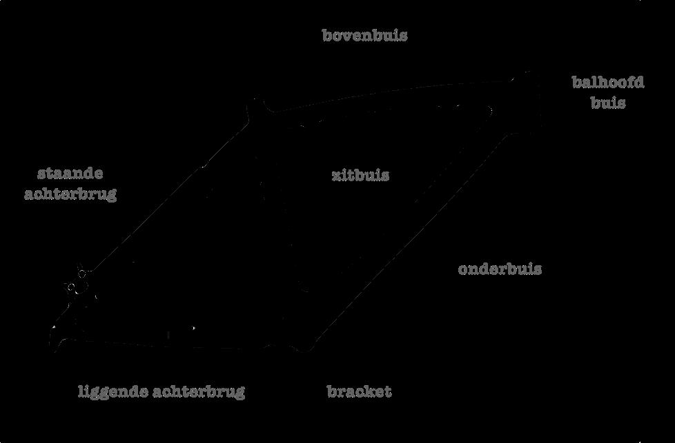 MTB-Frame